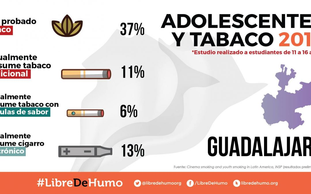CE/TABACO